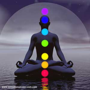 The Location Of The Colors of the Chakras On The Body