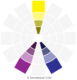 Color Relationships: Creating Color Harmony - Split Complimentary