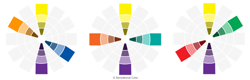 Color Relationships: Creating Color Harmony - Tetrad