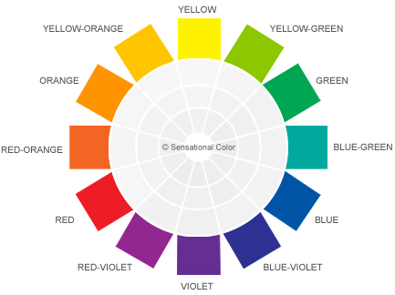 Get To Know The Color Wheel - Hue