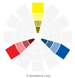 Color Relationships: Creating Color Harmony - Triad