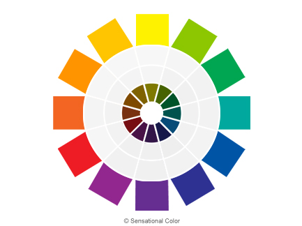 Get To Know The Color Wheel - Shade
