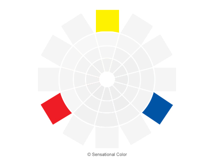 Color Relationships: Primary, Secondary, Tertiary Hues