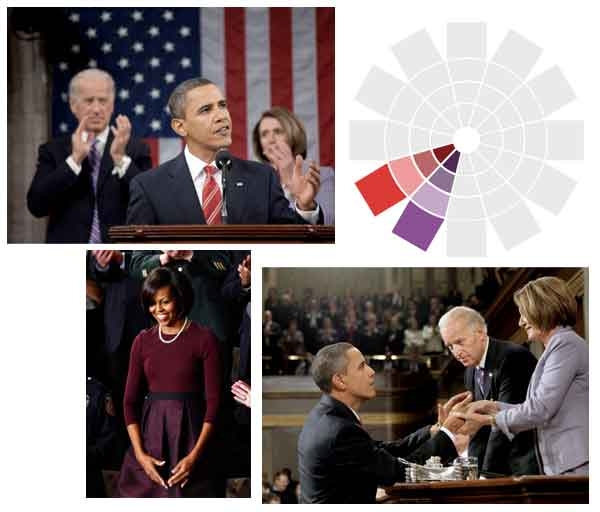 Meaning Of Purple Obama State Of The Union