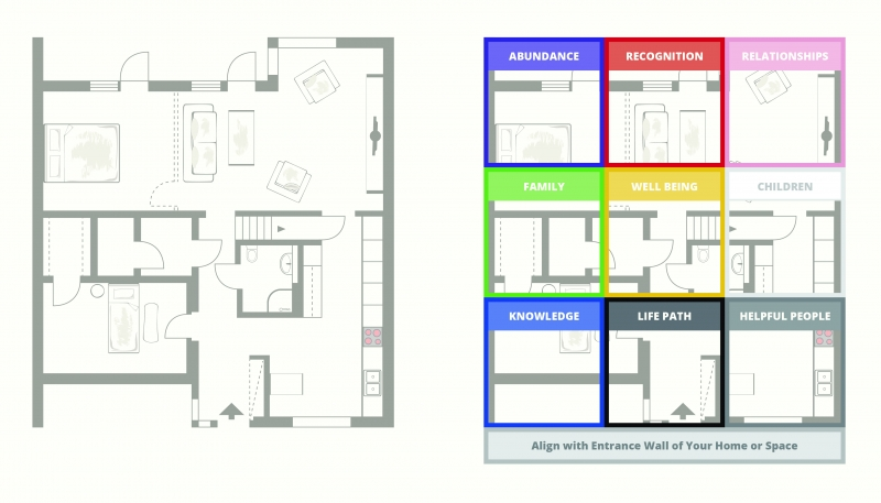 Good feng shui house floor plans house design plans for Garage feng shui