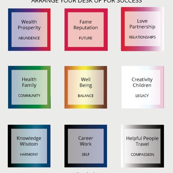 Color Meaning Symbolism And Psychology Archives Sensational Color