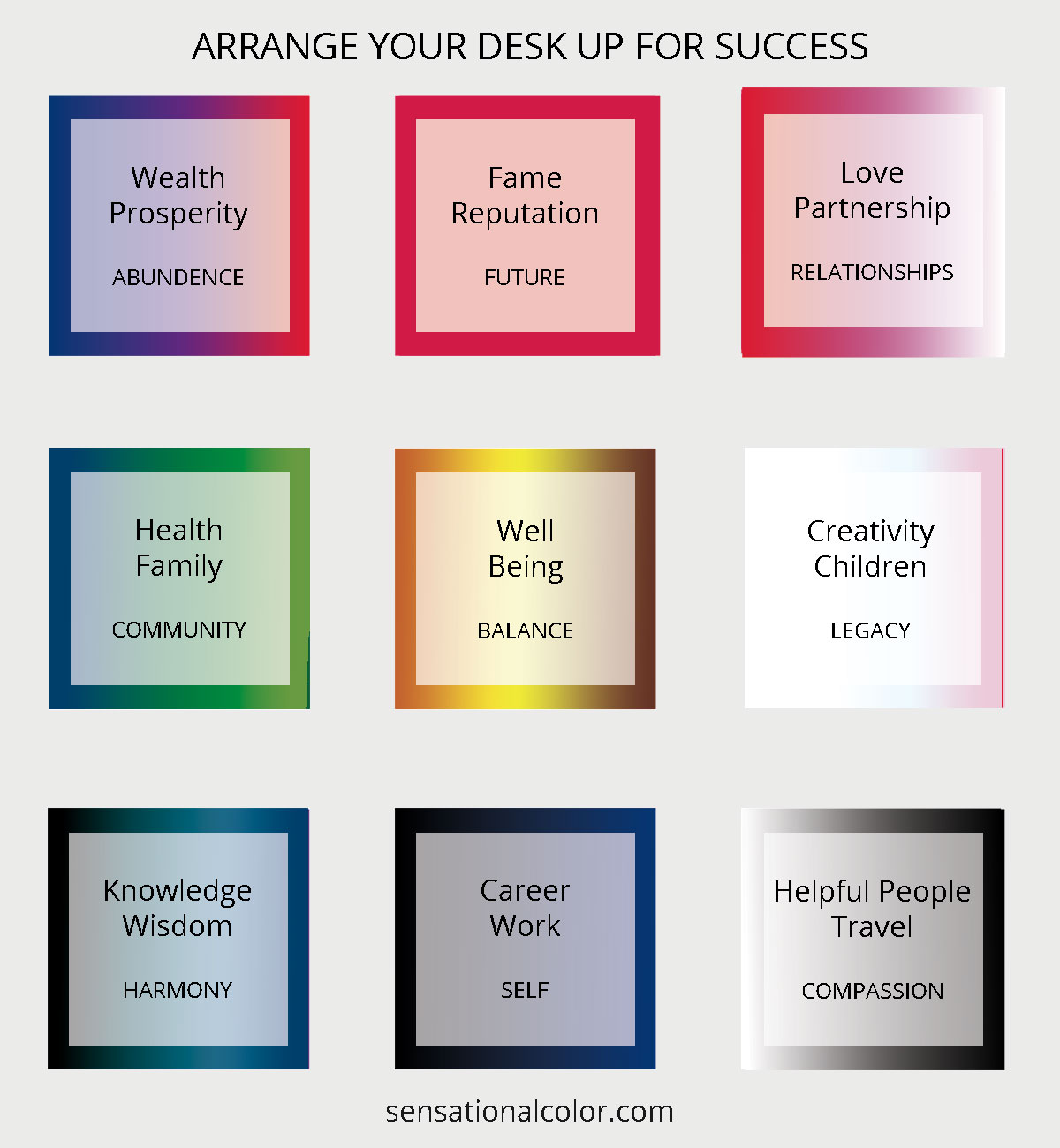 Feng shui your desk for success sensational color using a special blueprint called a bagua map you can follow some basic rules for adding feng shui to your desktop and attain the goals you seek malvernweather
