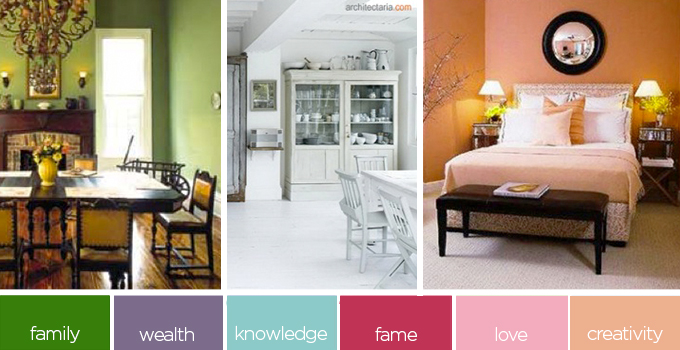 Feng Shui A Whole New Way To Color Your Home