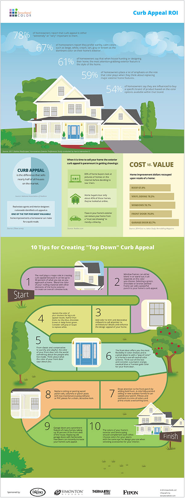 Free Infographic Creating Curb Appeal