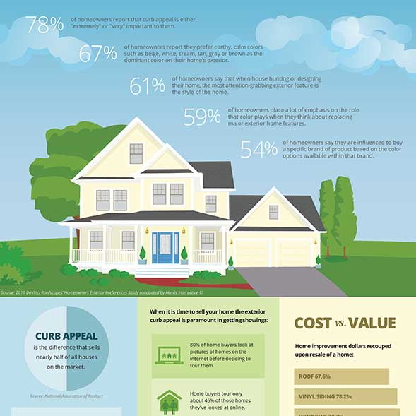 Free Infographic: What Everyone Needs To Know About Creating Curb Appeal