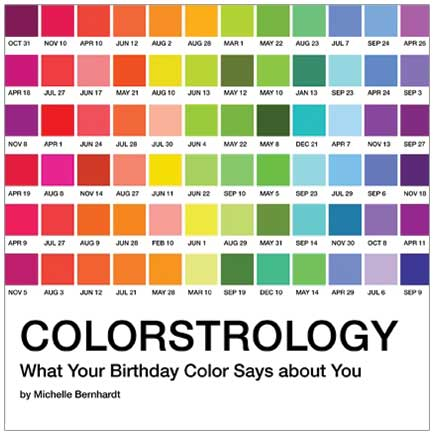 What Color Is Your When Your 28 Images What Your
