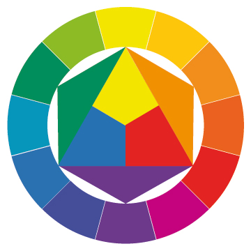 Bauhaus Color Johannes Itten Color Wheel