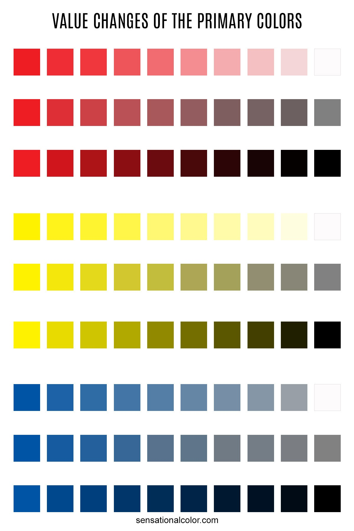 Hue Value Chart for Red Blue Yellow