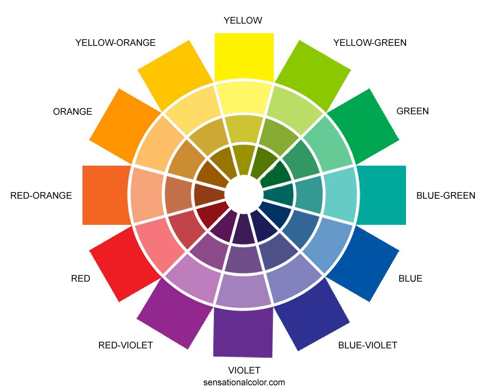 Color Wheel And Organizing Hues Sensational Color