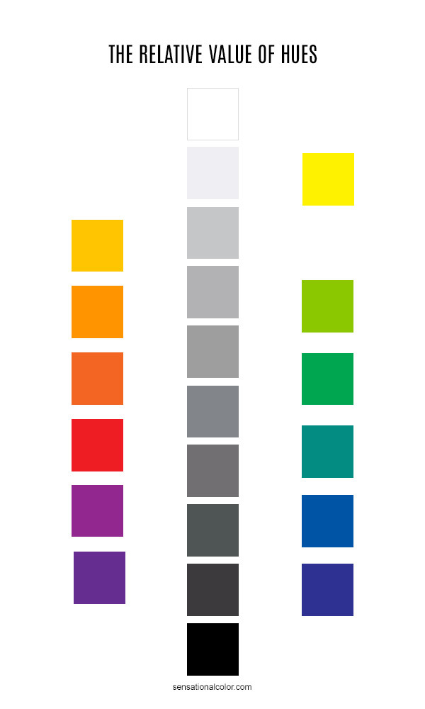Relative Value of Colors