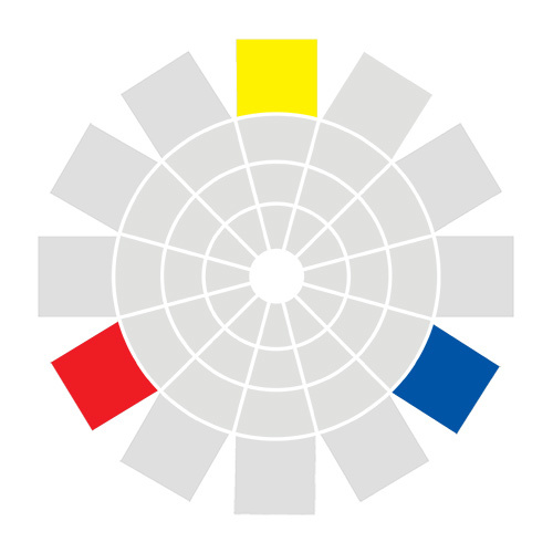Primary colors around the color wheel