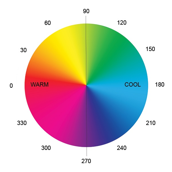Color Temperature HSL Color Model