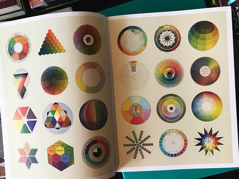 The Anatomy of Color Patrick Baty 2