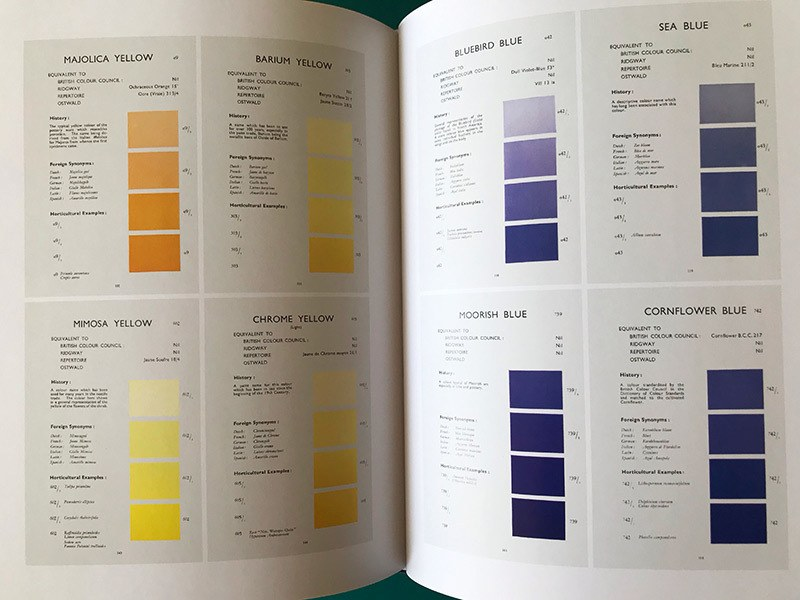 The Anatomy of Color Patrick Baty 3
